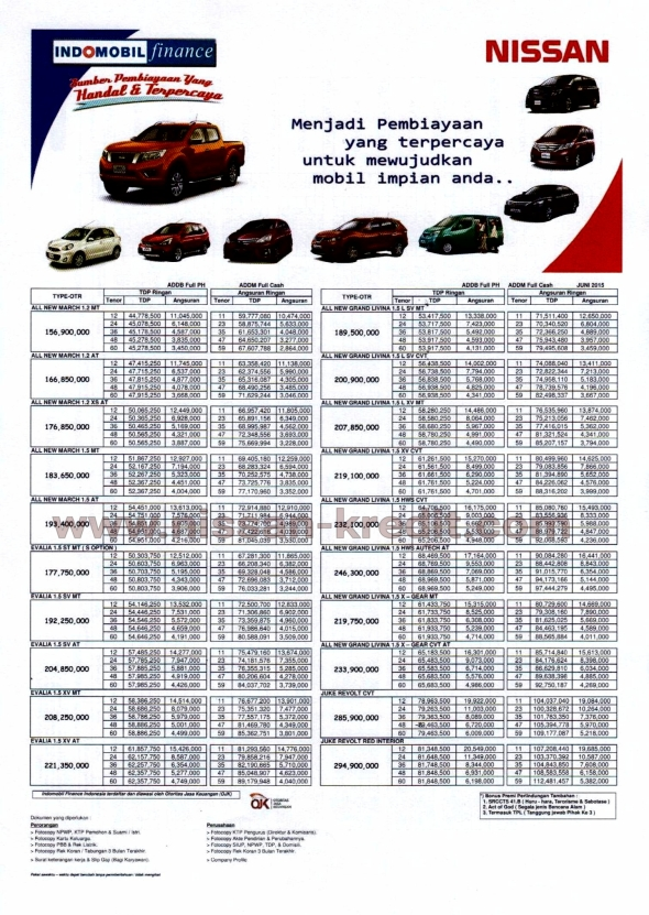 PAKET KREDIT ANGSURAN DAN DP NISSAN MARCH, GRAND LIVINA JUNI-JULI 2015