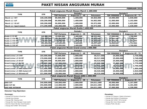 Paket ballon Nissan march,juke,GL PROMO FEB 2013-web