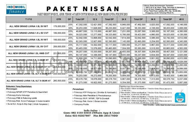 nissan elgrand bekas with Daftar Harga Kredit Mobil Nissan Grand Livina on 1952701 moreover 1974063 in addition 3368530 also 3271107 likewise 3602193.
