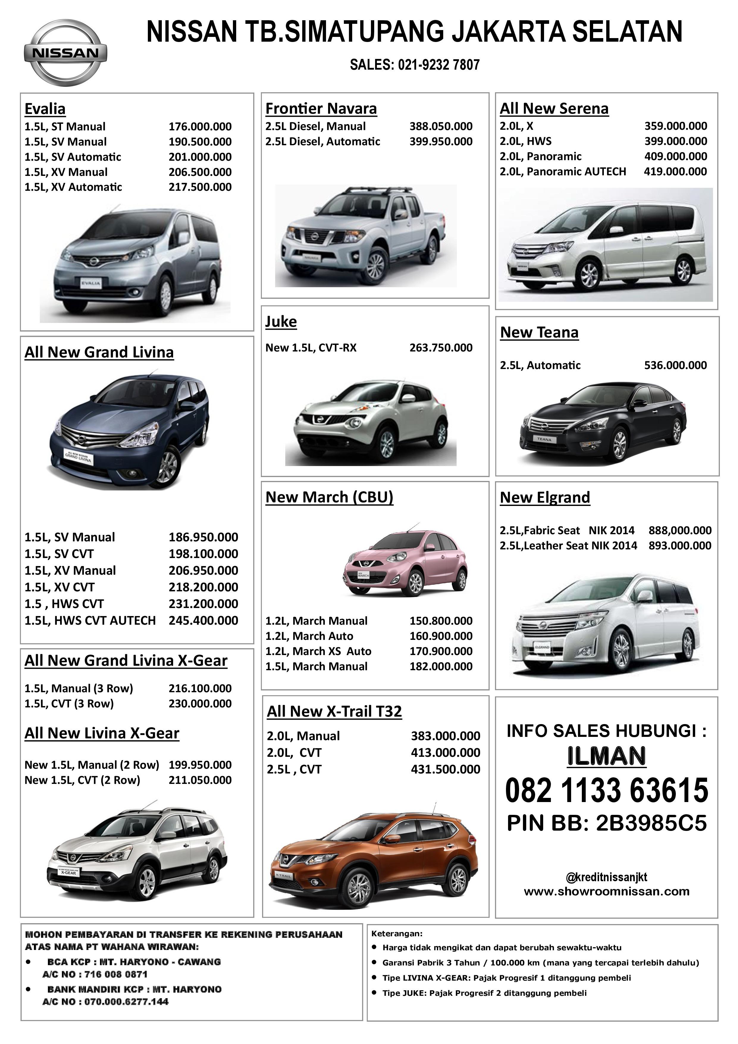 Daftar Harga Nissan 2014 Harga Promo Dan Kredit Mobil Nissan Datsun Jakarta