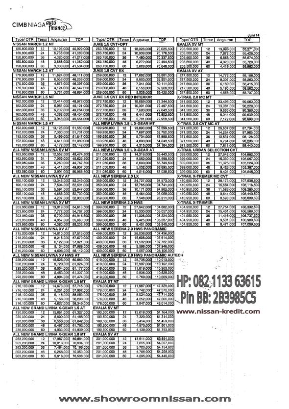 Harga Kredit Nissan 2014 Promo Lebaran