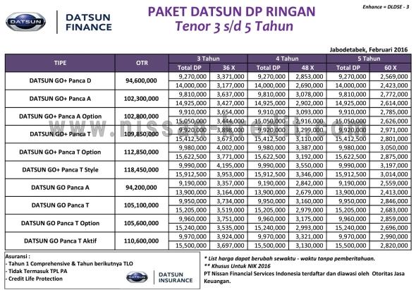 DP Ringan Datsun | HARGA PROMO DAN KREDIT MOBIL NISSAN ...