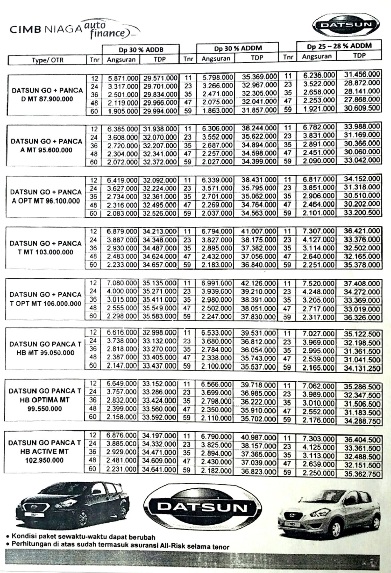 Info Harga Dan Spesifikasi Datsun Go Review Mobil Info ...