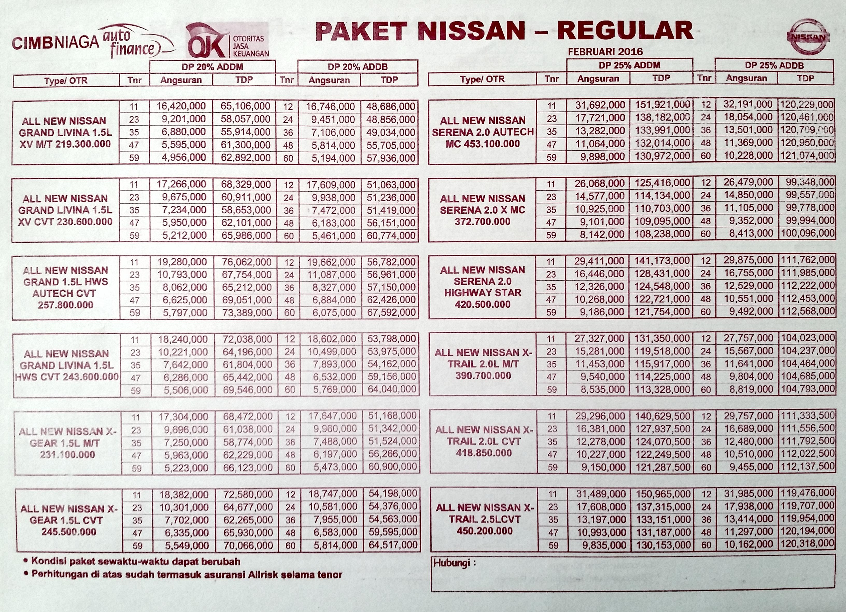 Kredit Nissan Jakarta Grand Livina, Xtrail, Serena, Juke 2016
