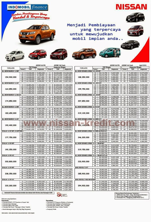 HARGA KREDIT NISSAN MARCH,GRAND LIVINA,EVALIA JUKE INDO MOBIL