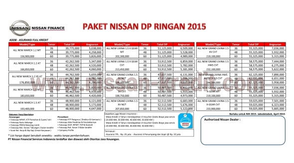 DP RINGAN KREDIT NISSAN FINANCE 2015 APRIL
