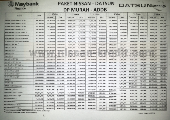 PAKET KREDIT NISSAN BII FEB 2016