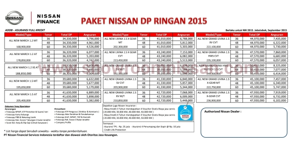 PAKET KREDIT PROMO DP MURAH NISSAN MARCH GRAND LIVINA 2015