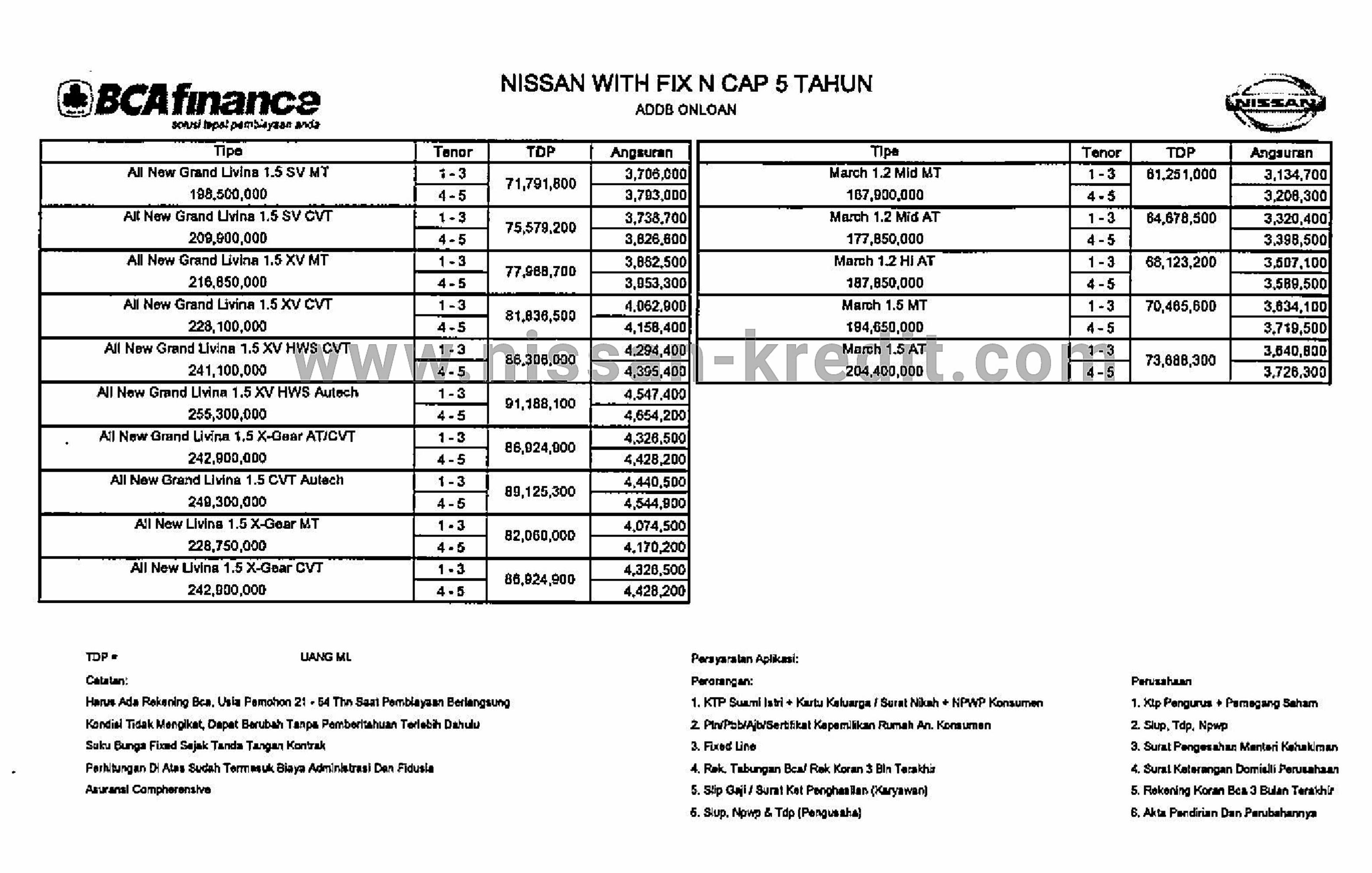 Harga Datsun Go Oktober 2016 - Harga Yos