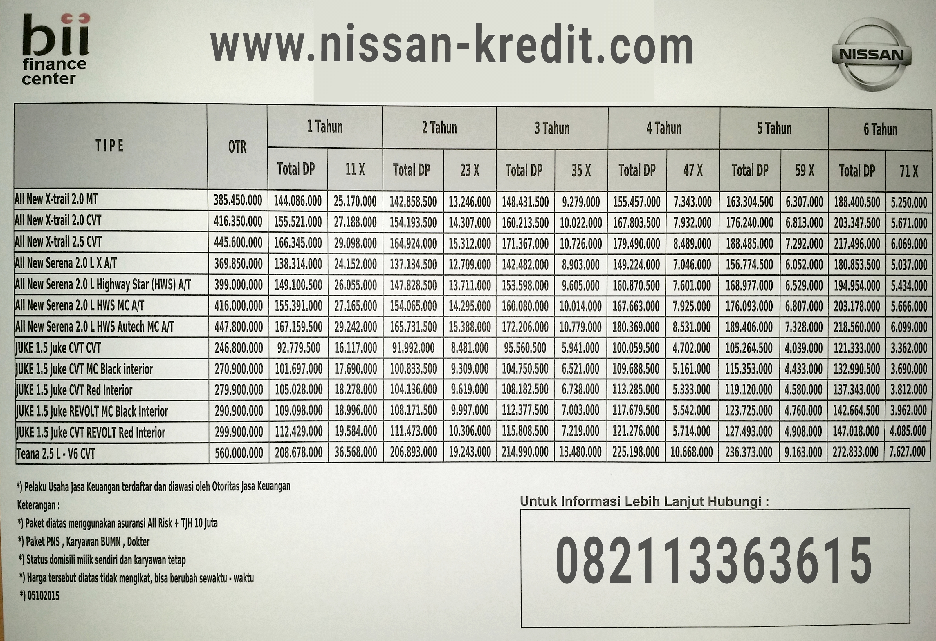 Harga Nissan X Trail 2015 Indonesia.html | Autos Post