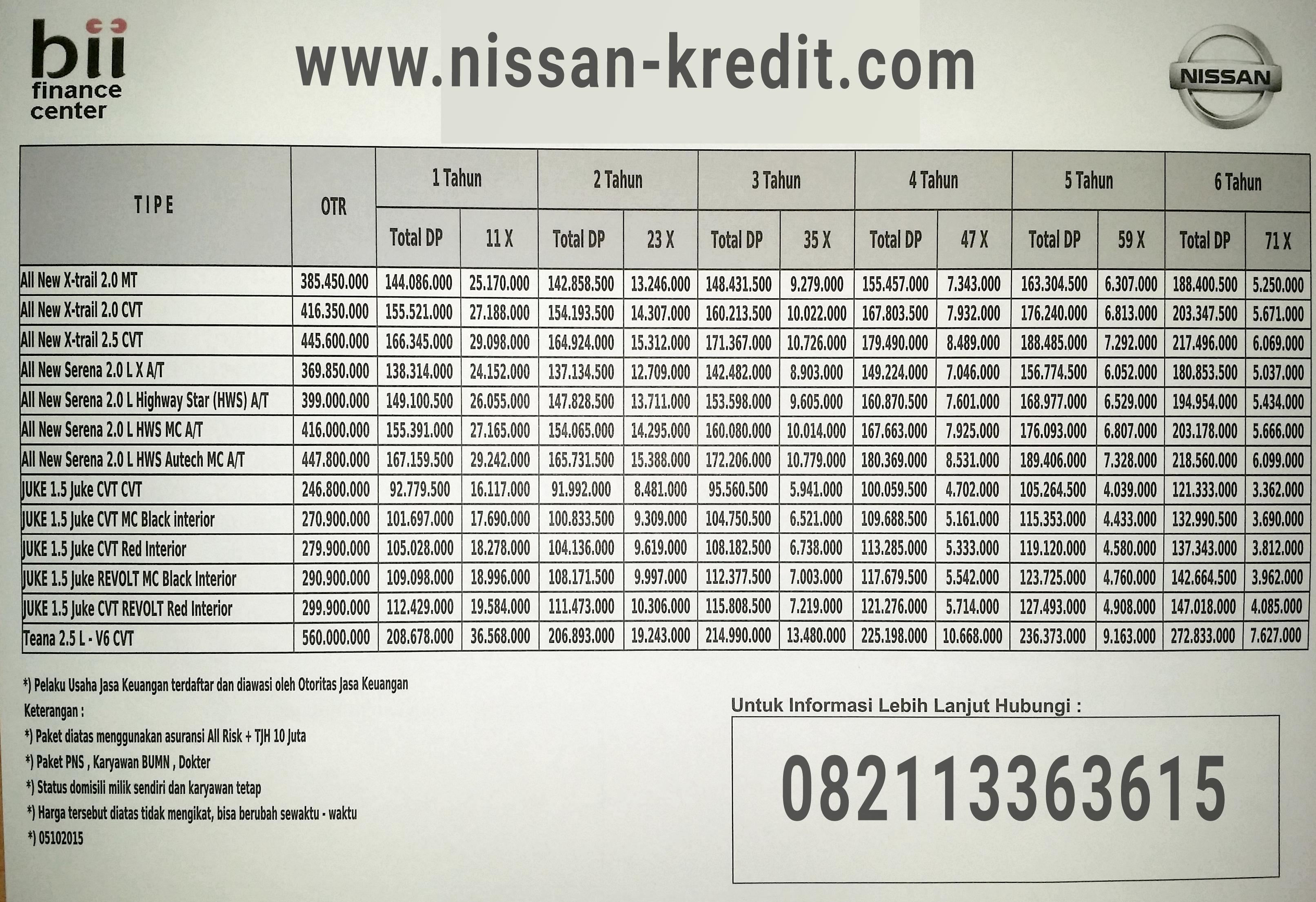 Harga Nissan X Trail 2015 Indonesia Html Autos Post