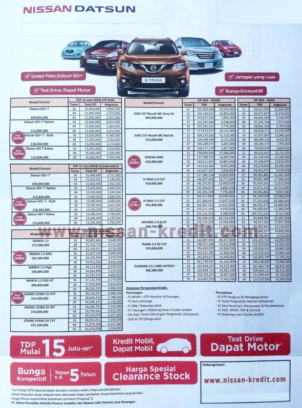 Kredit Nissan Promo DP Ringan dan Murah 2016